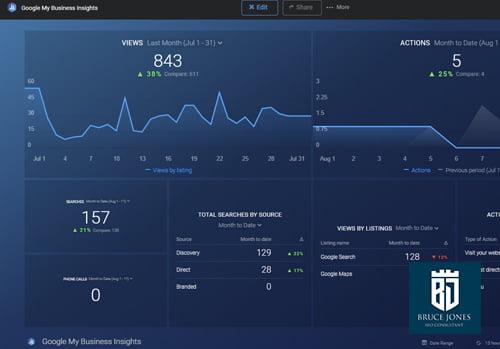 databox-seo-reporting