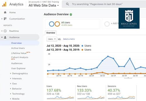 google-analytics-monthly-seo-report