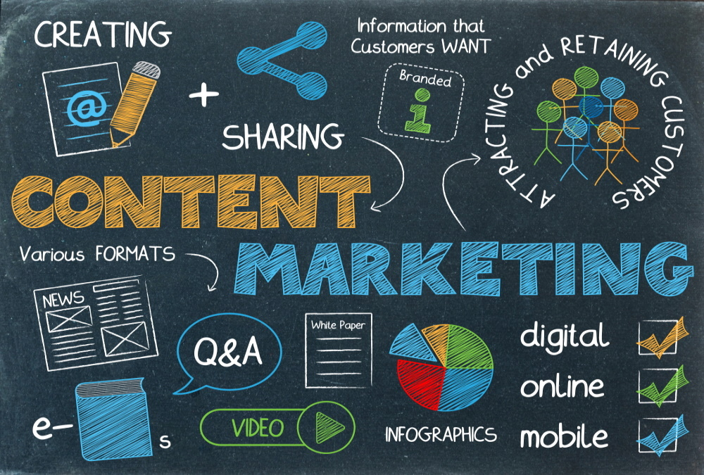 Why Your Small Business Needs Personalized Marketing Content